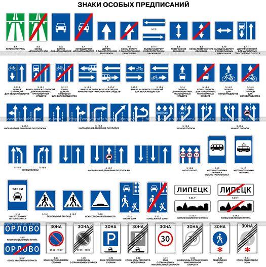 октябрьском дорожные знаки особого предписания картинки с названиями задачей узи