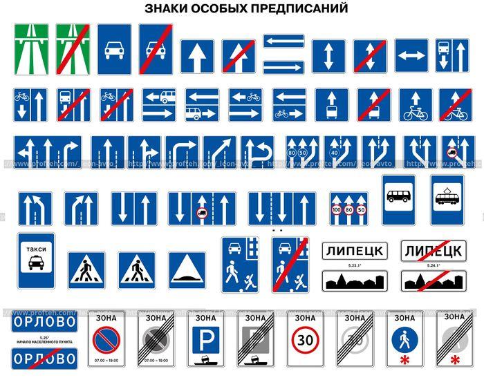 Знаки особых предписаний дорожные знаки картинки с названиями